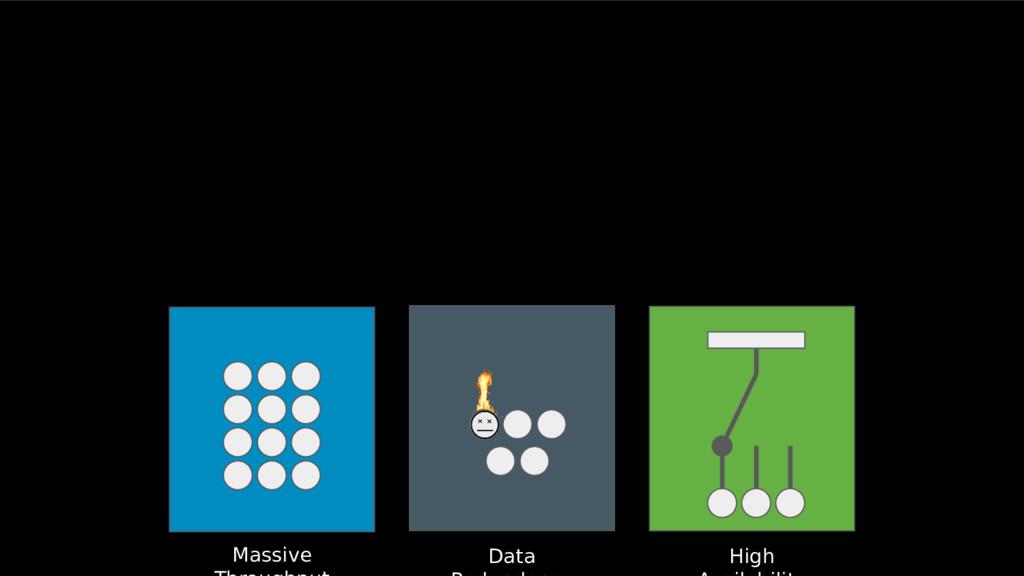 Data Massive High