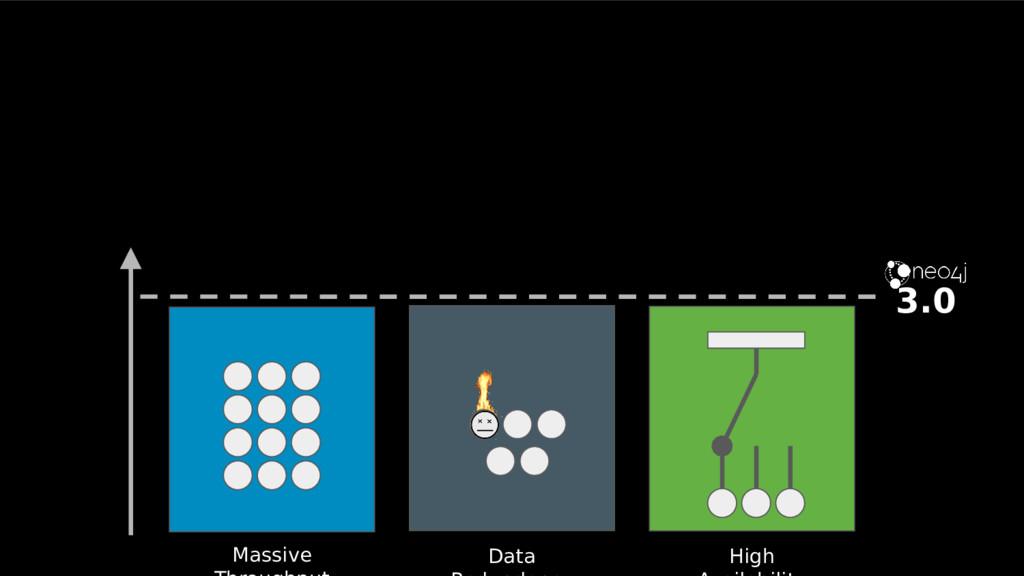 Data Massive High 3.0