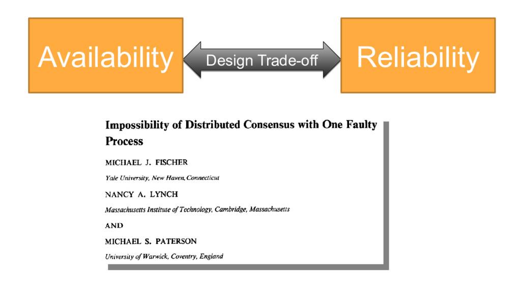 Design Trade-off Design Trade-off Availability ...
