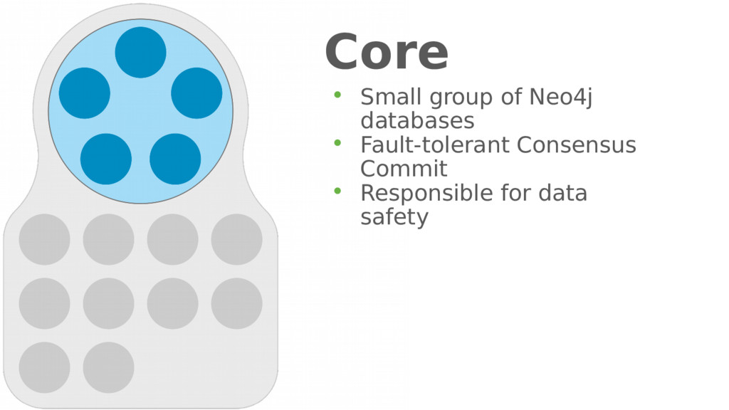 • Small group of Neo4j databases • Fault-tolera...