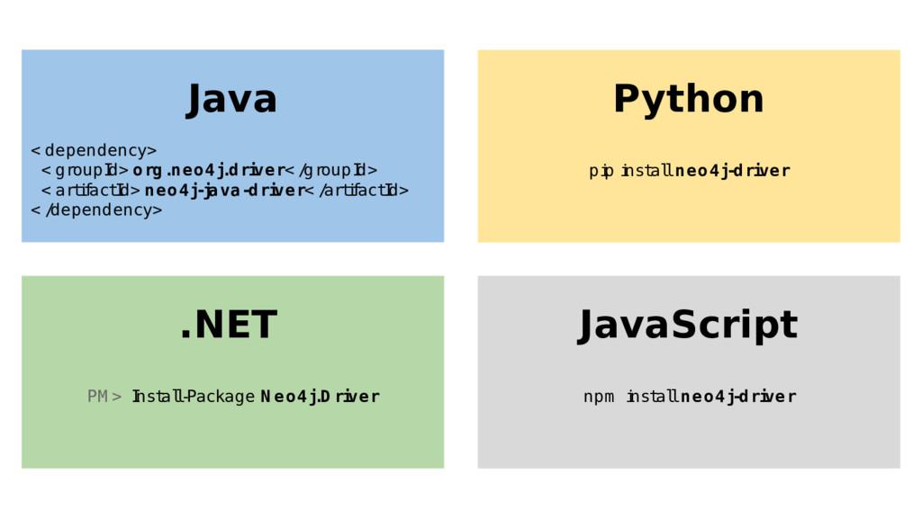 Java < dependency> < gr oupI d> org. neo4j . dr...