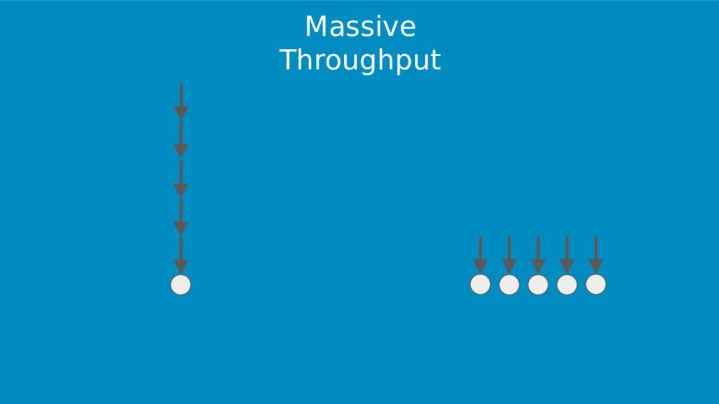 Massive Throughput