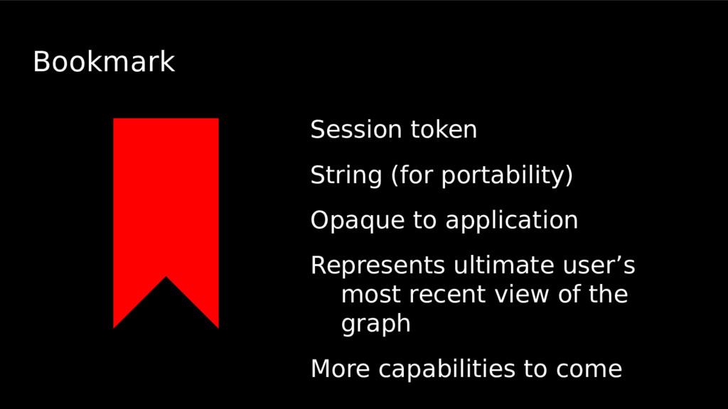 Bookmark Session token String (for portability)...