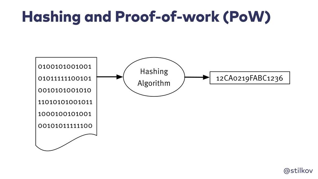 @stilkov Hashing and Proof-of-work (PoW) Hashin...