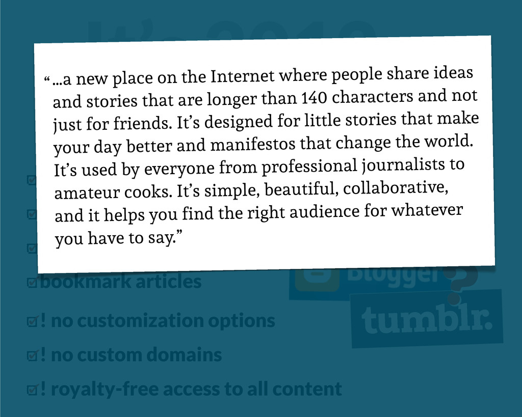 you can write and publish online articles other...