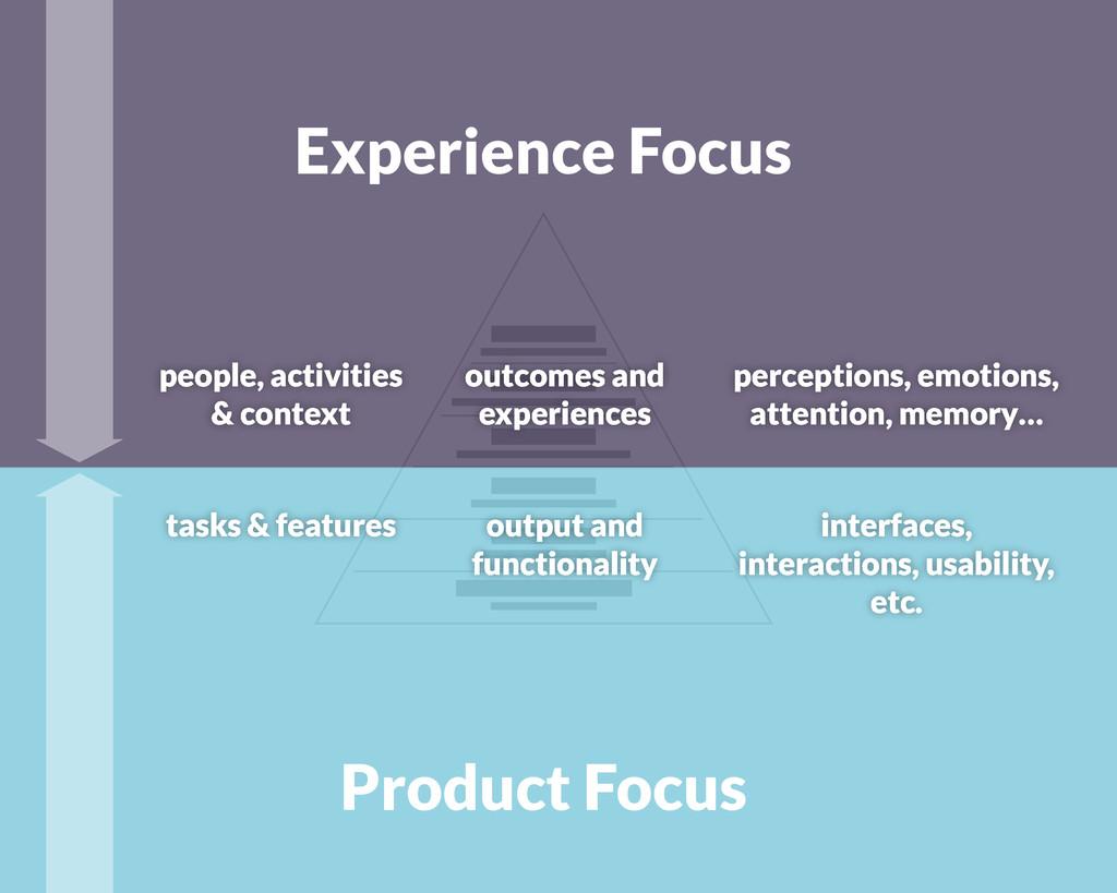 Experience Focus Product Focus people, activiti...
