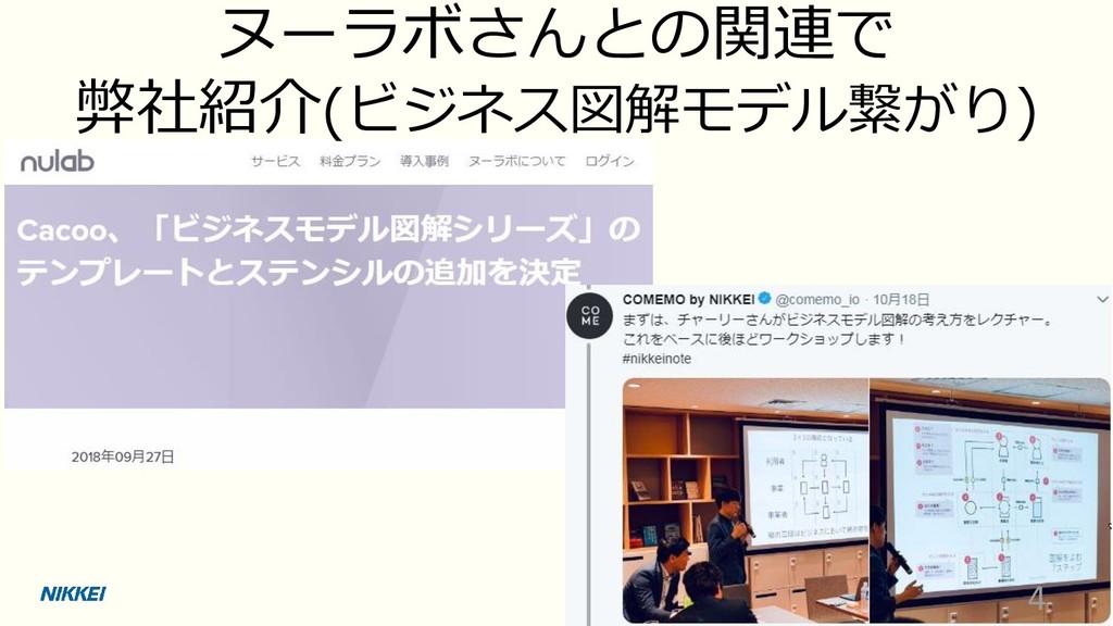 ヌーラボさんとの関連で 弊社紹介(ビジネス図解モデル繋がり) 4