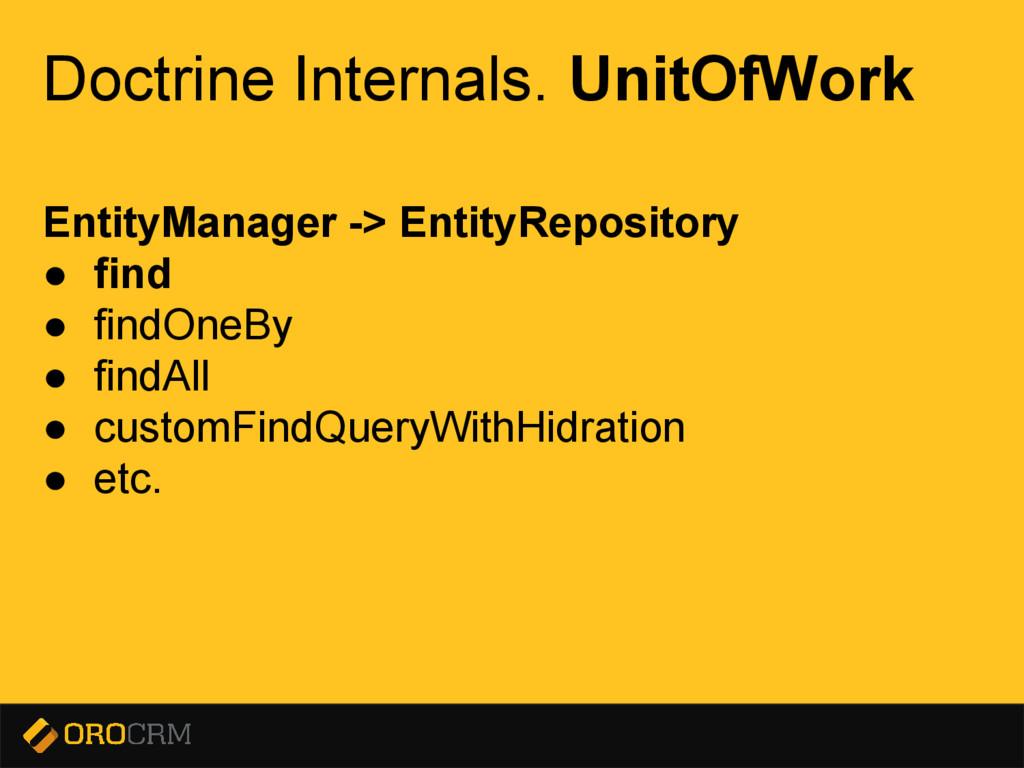 Presentation title here Doctrine Internals. Uni...