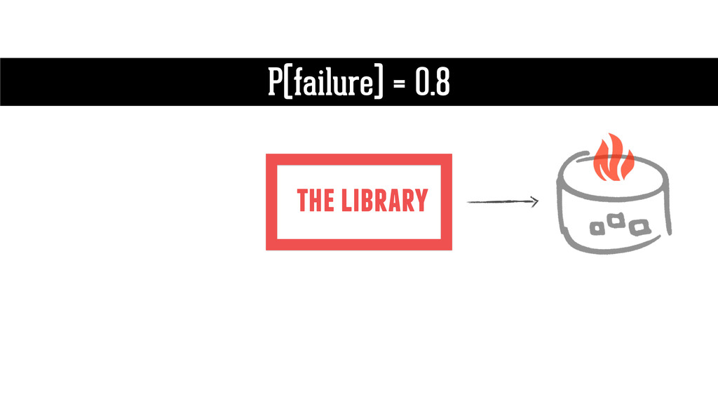 the library P(failure) = 0.8