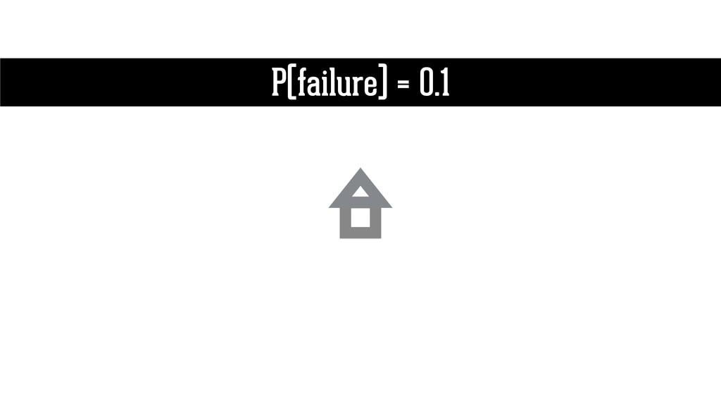 P(failure) = 0.1