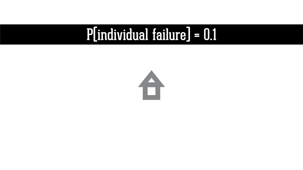 P(individual failure) = 0.1