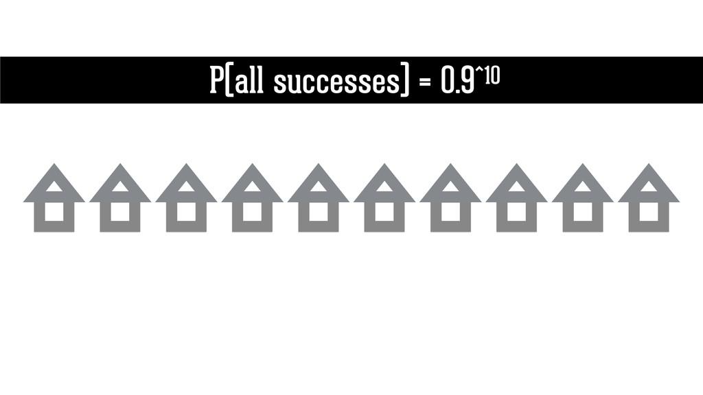 P(all successes) = 0.9^10
