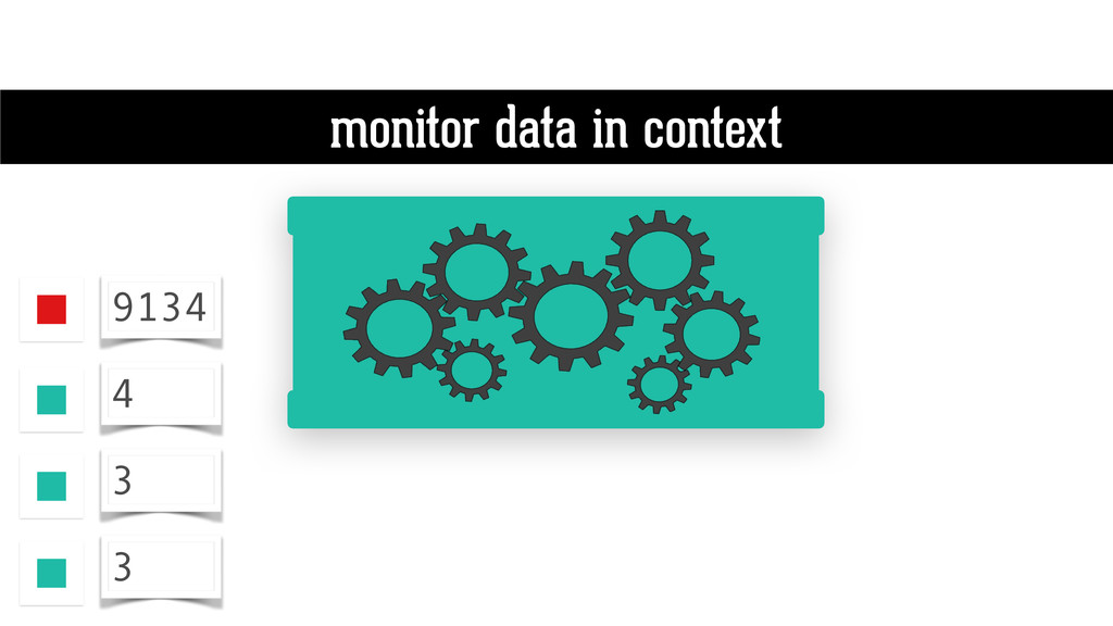 monitor data in context 9134 4 3 3
