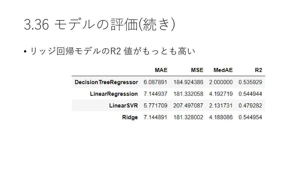 3.36 モデルの評価(続き) • リッジ回帰モデルのR2 値がもっとも高い