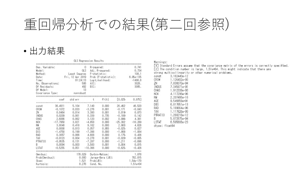 重回帰分析での結果(第二回参照) • 出力結果