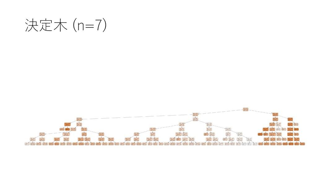 決定木 (n=7)