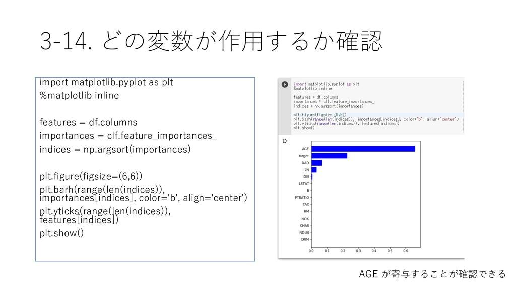 3-14. どの変数が作用するか確認 import matplotlib.pyplot as ...