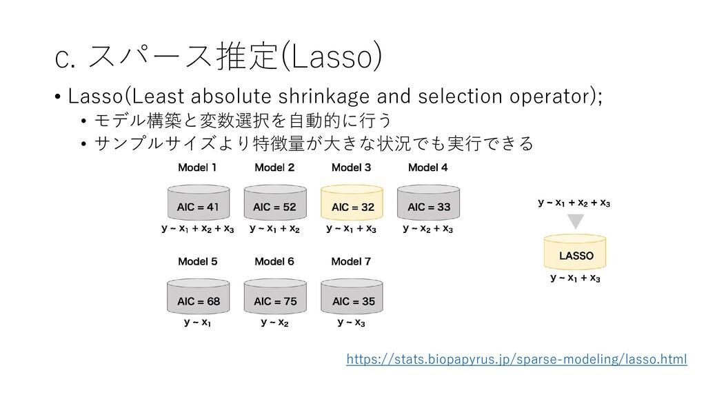 c. スパース推定(Lasso) • Lasso(Least absolute shrinka...