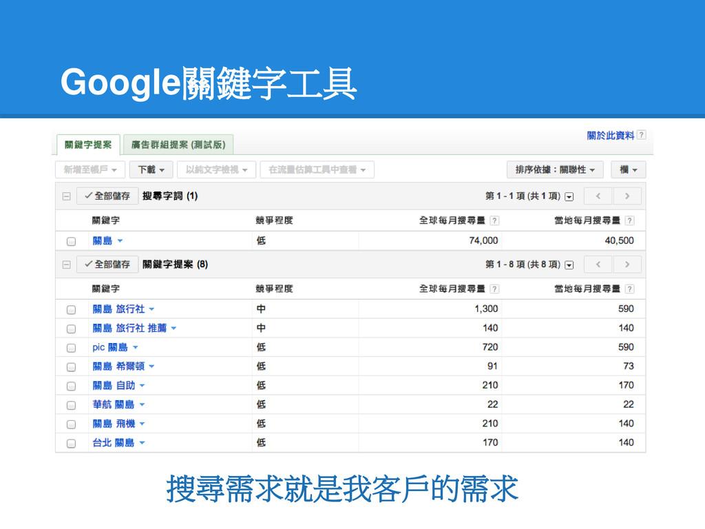 Google關鍵字工具 搜尋需求就是我客戶的需求