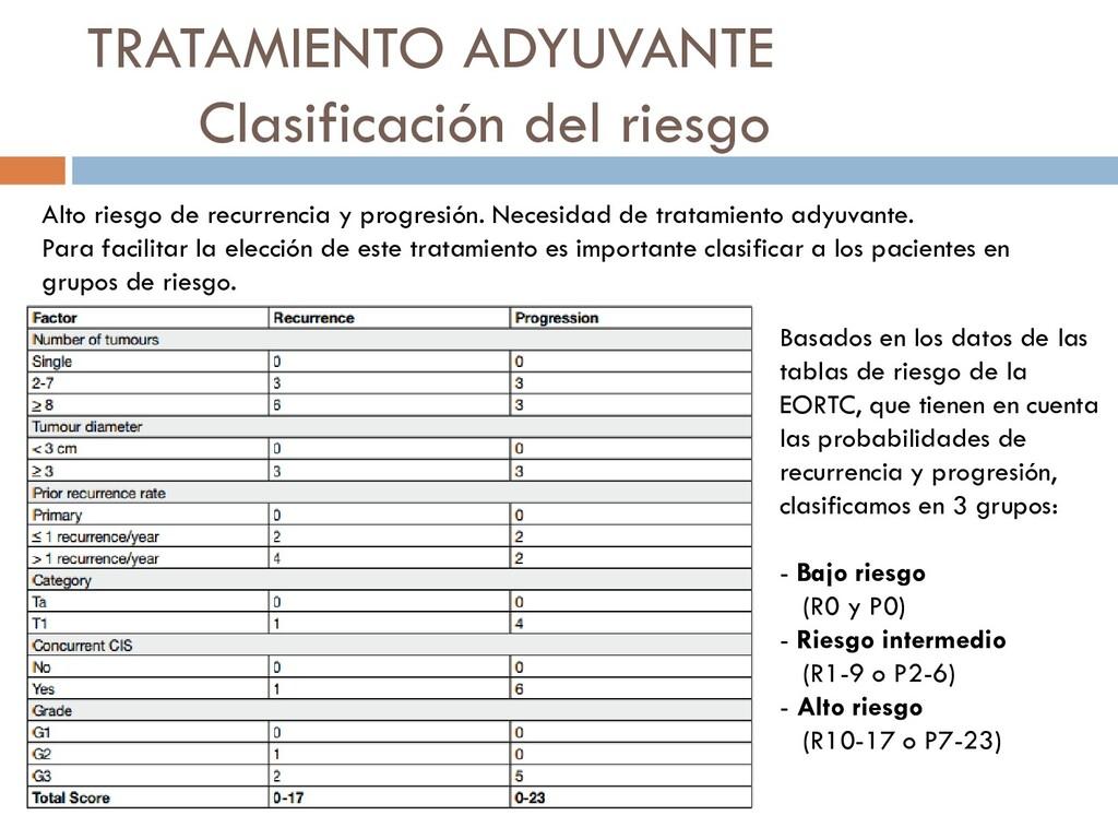 TRATAMIENTO ADYUVANTE Clasificación del riesgo ...