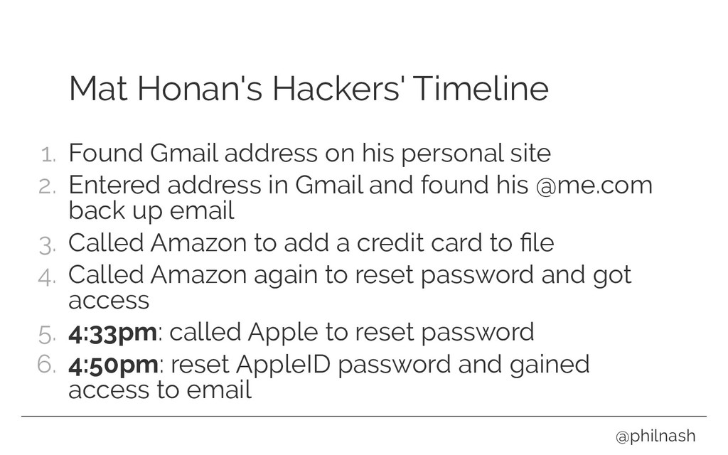 Mat Honan's Hackers' Timeline 1. Found Gmail ad...
