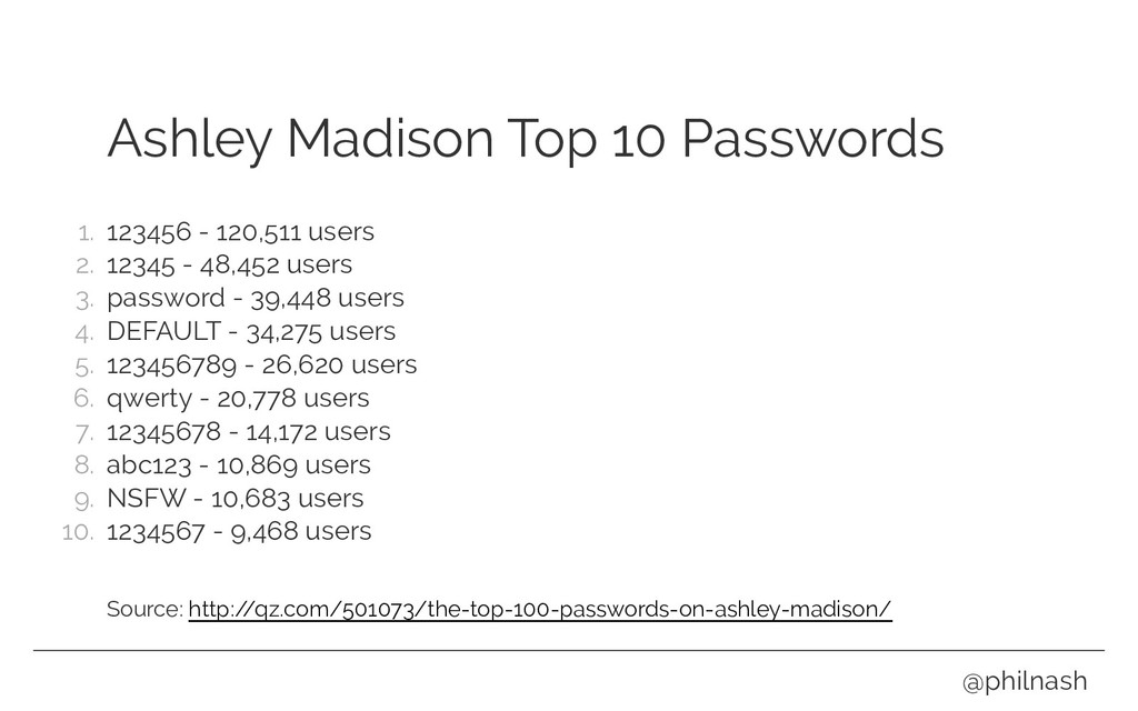 Ashley Madison Top 10 Passwords 1. 123456 - 120...
