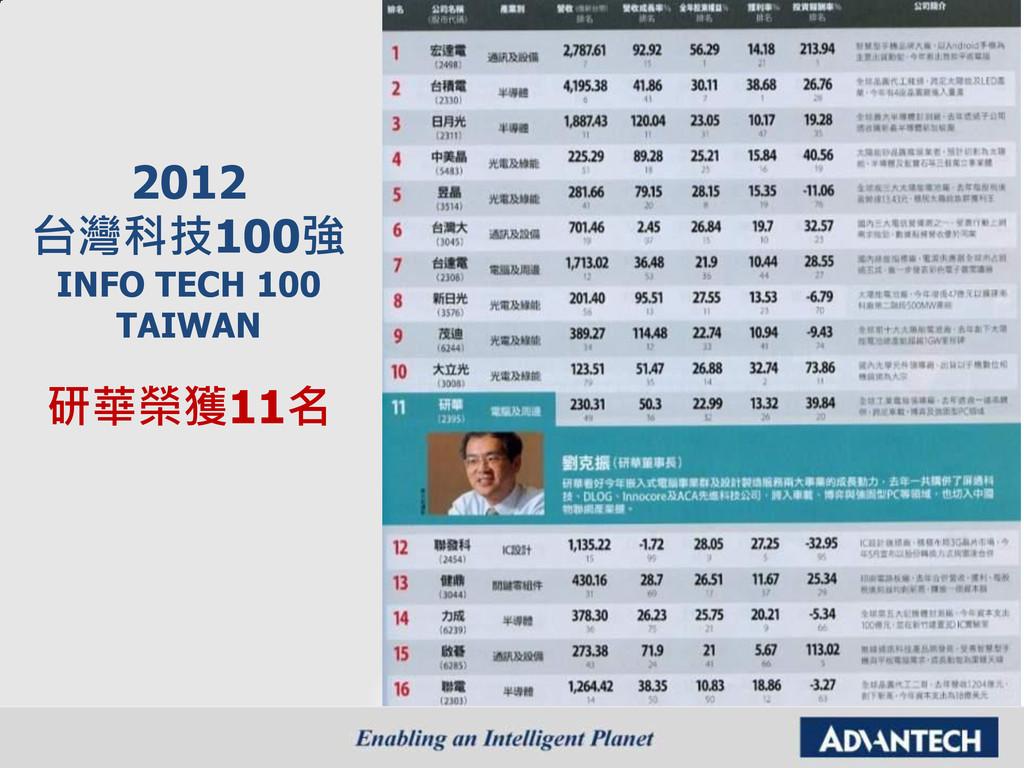 2012 台灣科技100強 INFO TECH 100 TAIWAN 研華榮獲11名