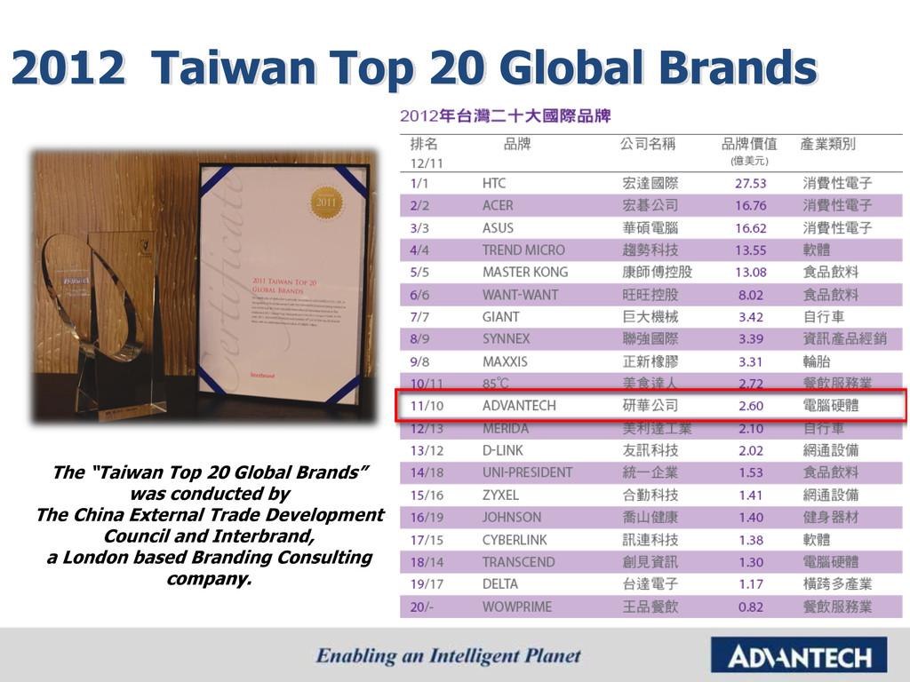 "2012 Taiwan Top 20 Global Brands The ""Taiwan To..."