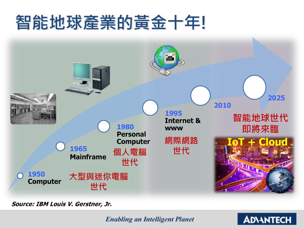 智能地球產業的黃金十年! 1950 Computer 1965 Mainframe 1980 ...