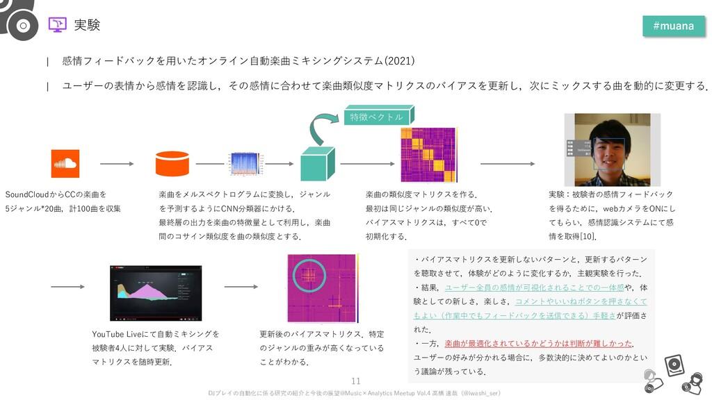 実験 #muana 11 DJプレイの自動化に係る研究の紹介と今後の展望@Music×Anal...