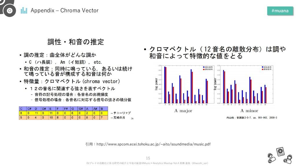 Appendix – Chroma Vector #muana 15 DJプレイの自動化に係る...