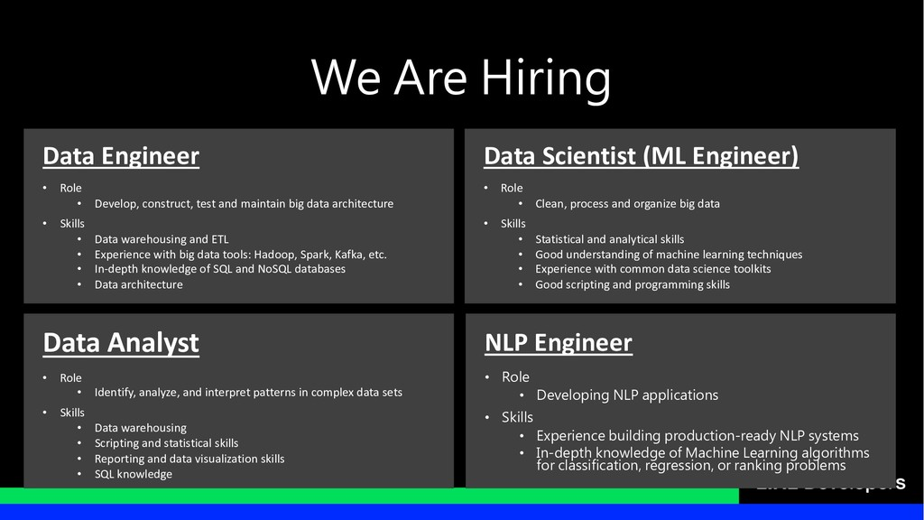 Data Engineer • Role • Develop, construct, test...