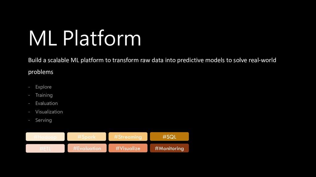 - Build a scalable ML platform to transform raw...