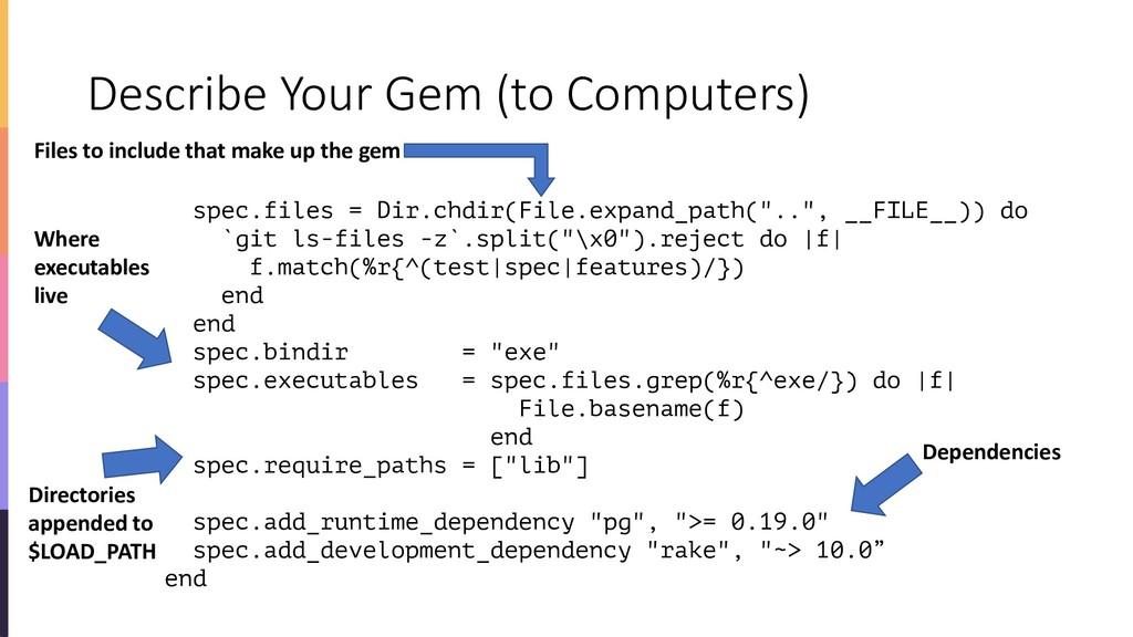 "spec.files = Dir.chdir(File.expand_path("".."", _..."