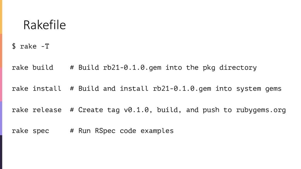 Rakefile $ rake -T rake build # Build rb21-0.1....
