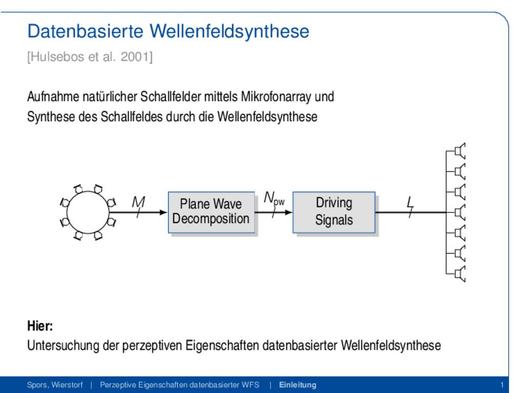 Datenbasierte Wellenfeldsynthese [Hulsebos et a...