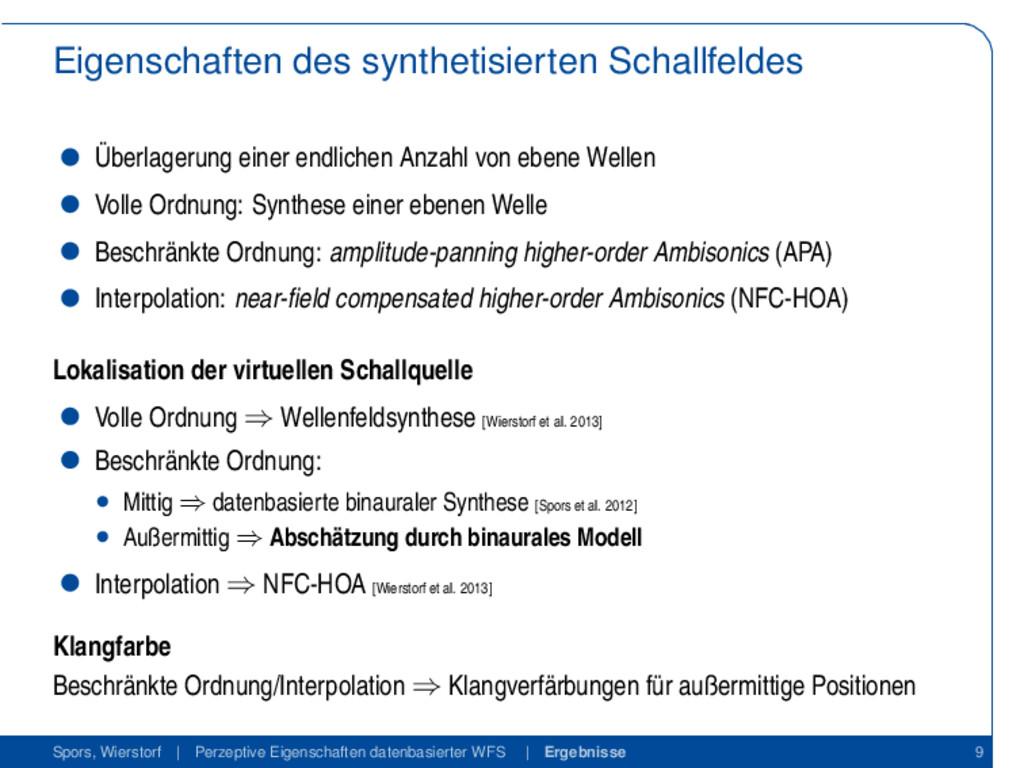 Eigenschaften des synthetisierten Schallfeldes ...