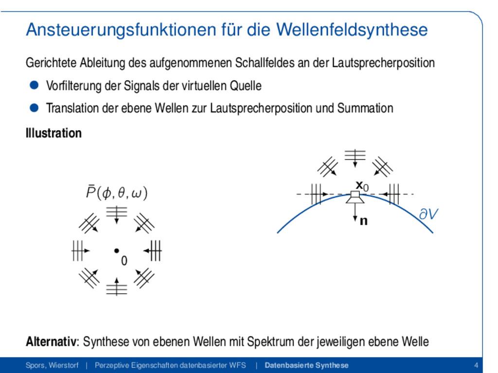 Ansteuerungsfunktionen für die Wellenfeldsynthe...