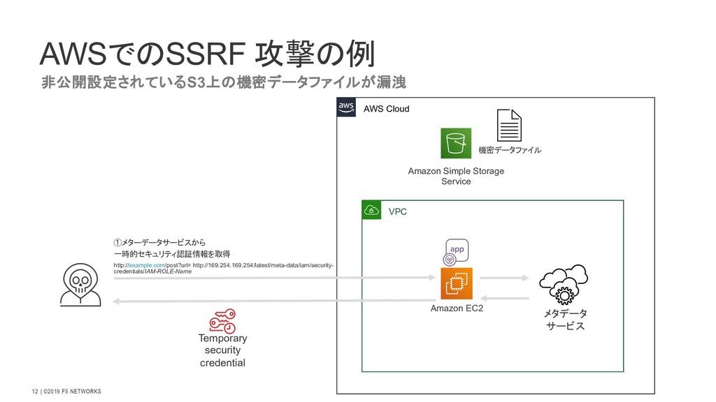   ©2019 F5 NETWORKS 12 AWSでのSSRF 攻撃の例 非公開設定されてい...