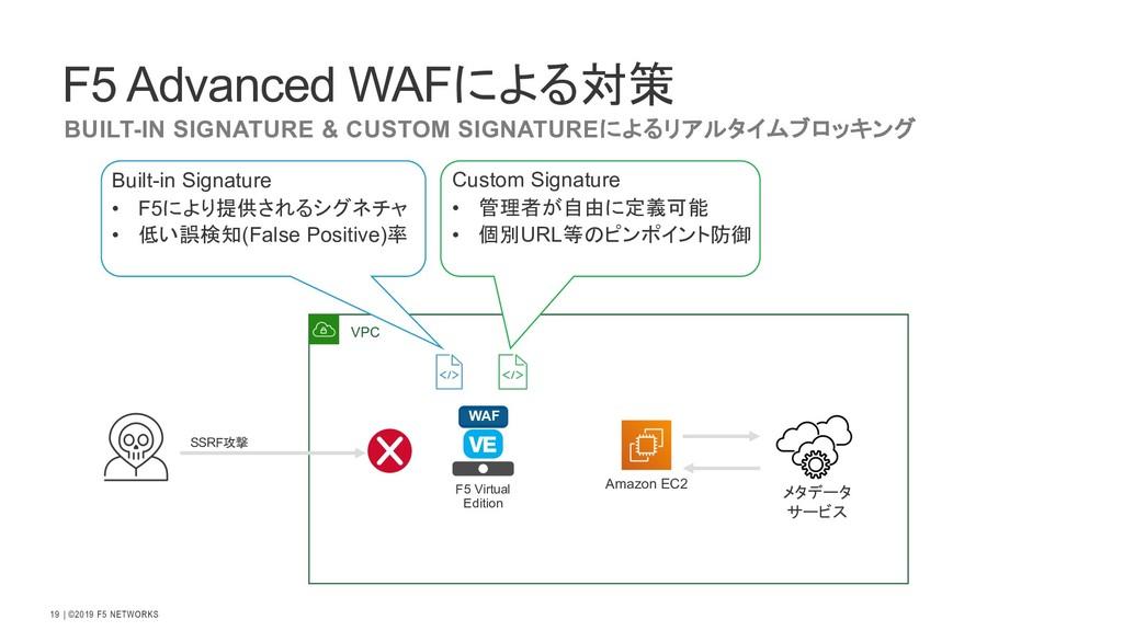   ©2019 F5 NETWORKS 19 F5 Advanced WAFによる対策 BUI...