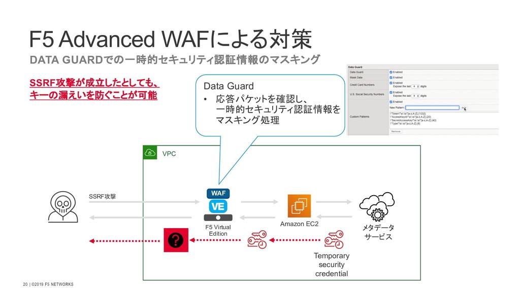   ©2019 F5 NETWORKS 20 F5 Advanced WAFによる対策 DAT...