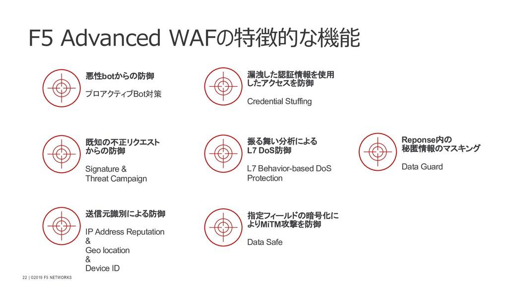   ©2019 F5 NETWORKS 22 F5 Advanced WAFの特徴的な機能 悪...