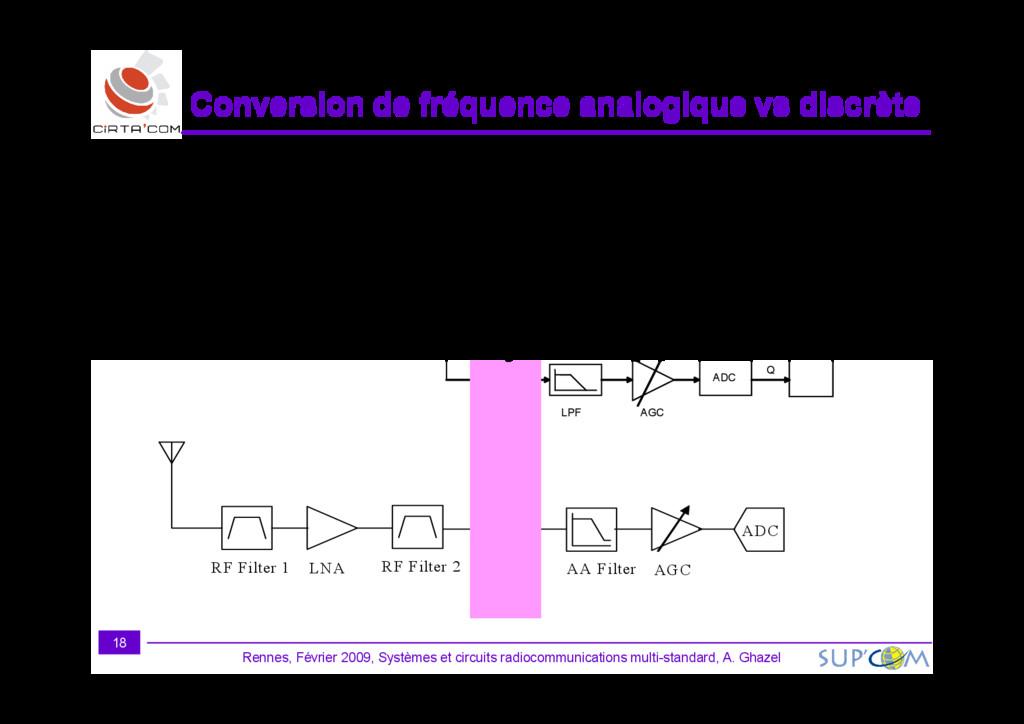 Conversion de fréquence analogique vs discrète ...