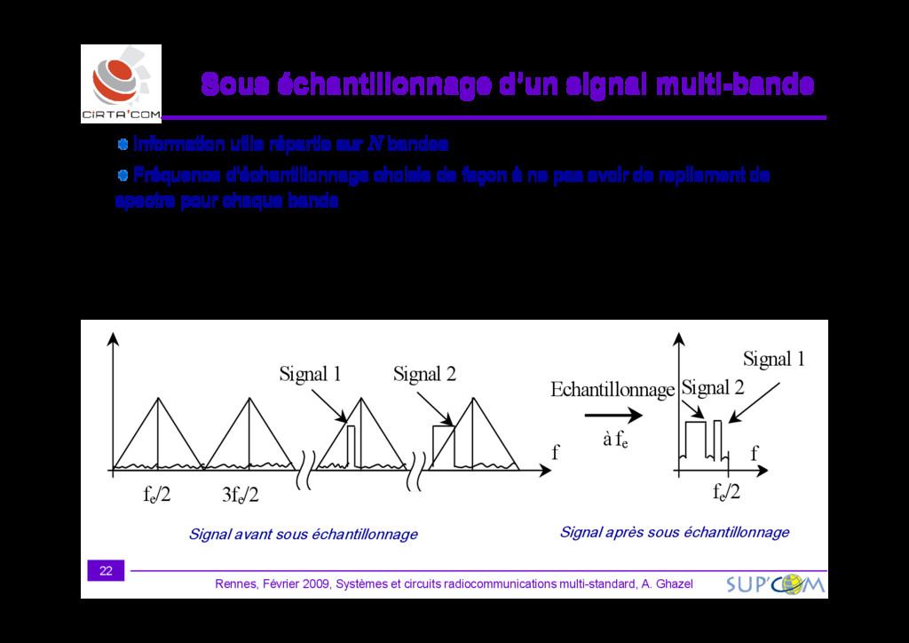 Sous échantillonnage d'un signal multi Sous éch...