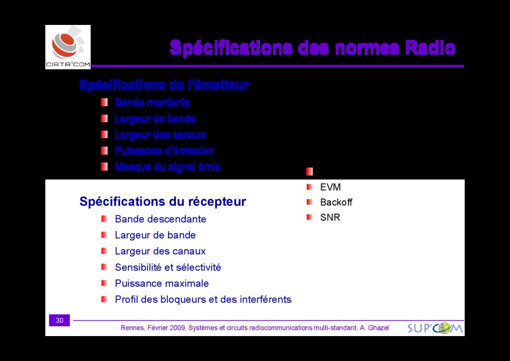 Spécifications des normes Radio Spécifications ...