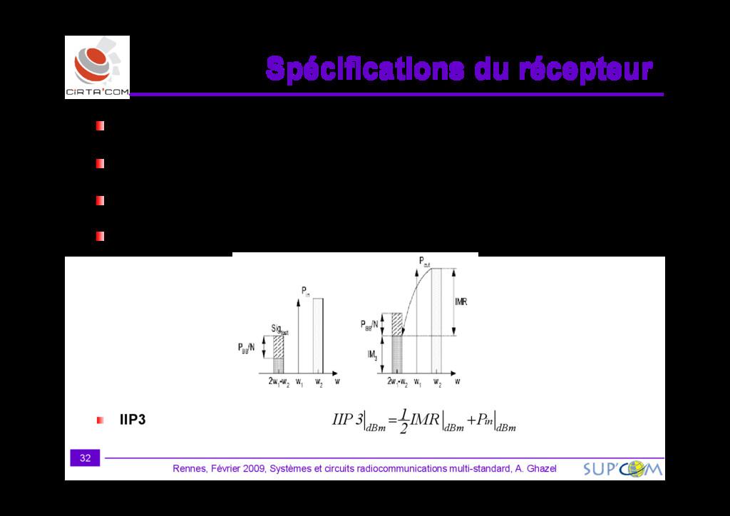 Spécifications du récepteur Spécifications du r...