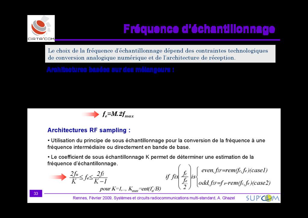 Fréquence d'échantillonnage Fréquence d'échanti...