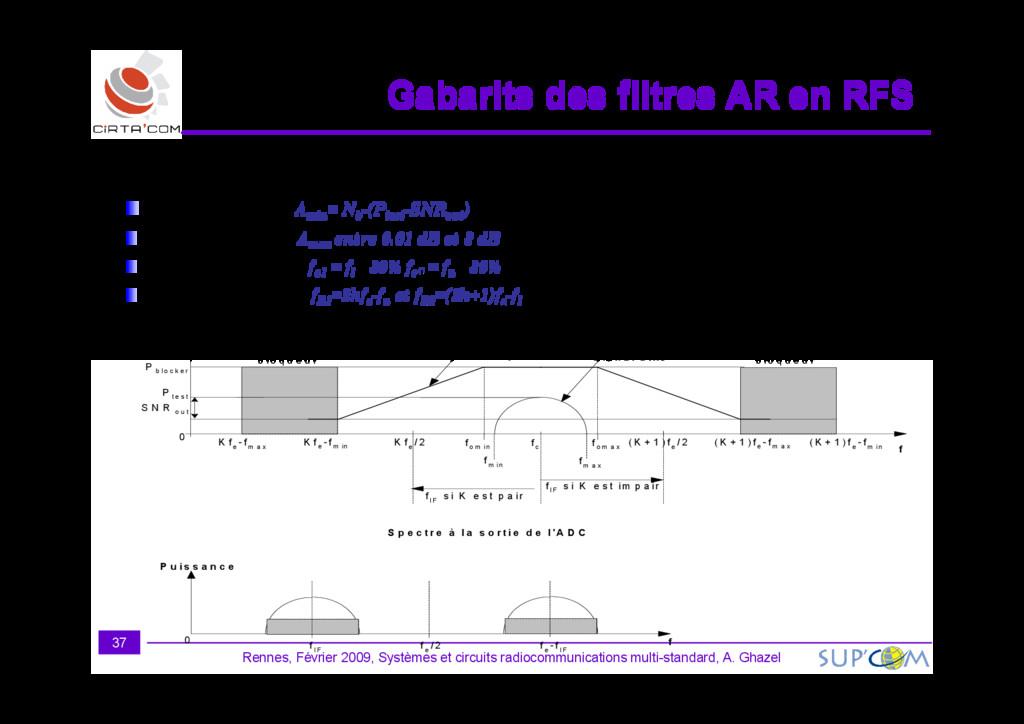 Gabarits des filtres AR en RFS Gabarits des fil...