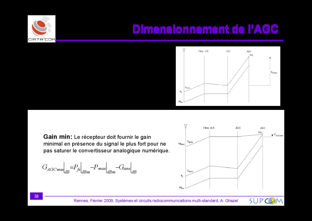 Dimensionnement de l'AGC Dimensionnement de l'A...