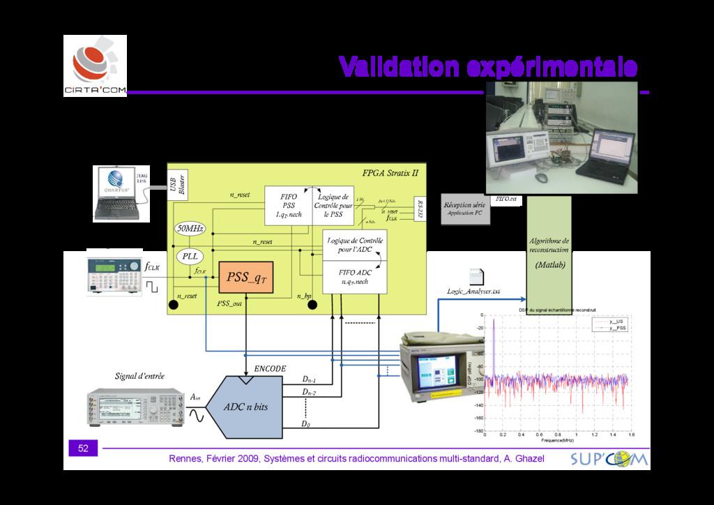 RS-232 USB Blaster Validation expérimentale Val...